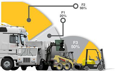 The SmarTer way to manage an industrial fleet