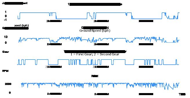 Automation_Mining_UG_GData2_v2