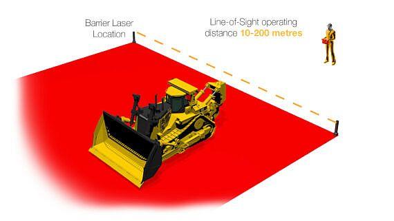 LaserGuard_Surface_LOS_Dozer_1920x1080-570x321