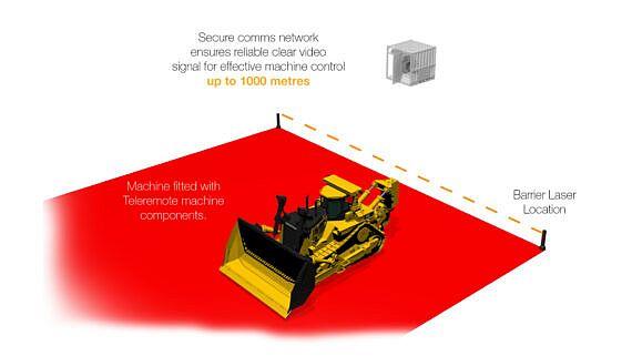 LaserGuard_Surface_Tele_Dozer_1920x1080-570x321