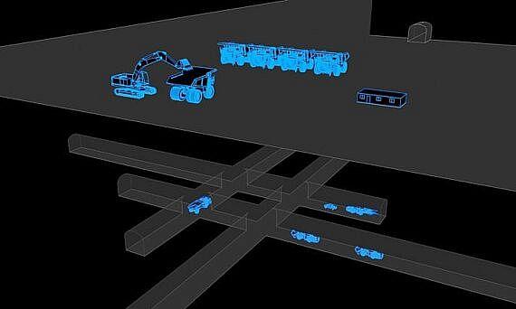RCT_Automation_Surface_Underground_Web-760x428v2-570x342