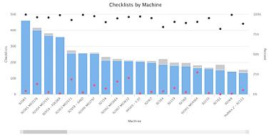 Checklist_byMachine_Reporintg_SMTglobal_Eng-380x190